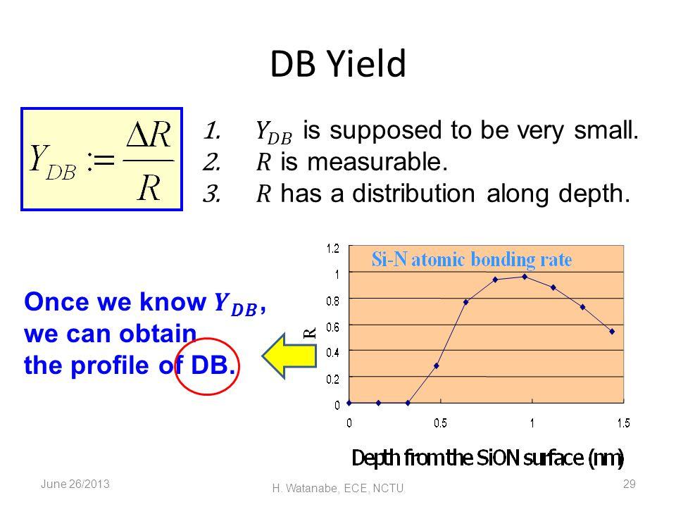 DB Yield June 26/2013 H. Watanabe, ECE, NCTU 29