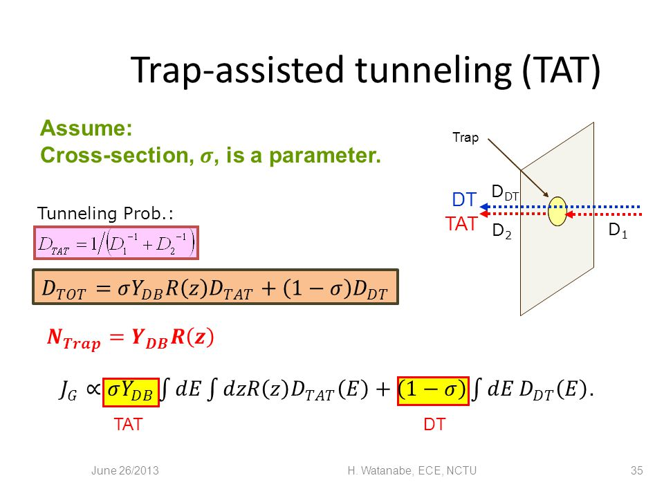 June 26/2013H. Watanabe, ECE, NCTU35 Trap-assisted tunneling (TAT) Trap TAT DT D1D1 D2D2 Tunneling Prob.: TATDT D DT