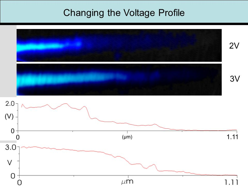 Changing the Voltage Profile 2V 3V