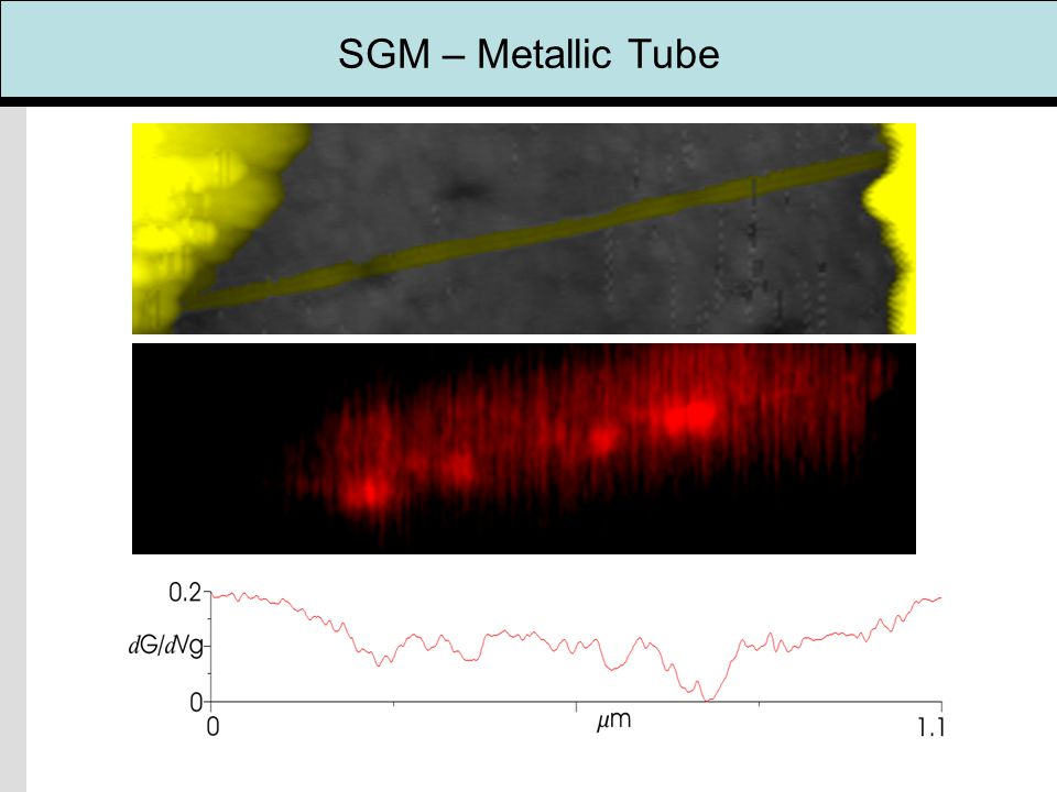 SGM – Metallic Tube