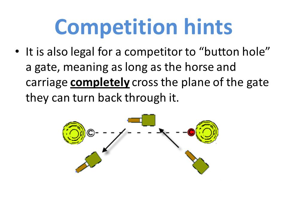 It is also legal for a competitor to button hole a gate, meaning as long as the horse and carriage completely cross the plane of the gate they can turn back through it.
