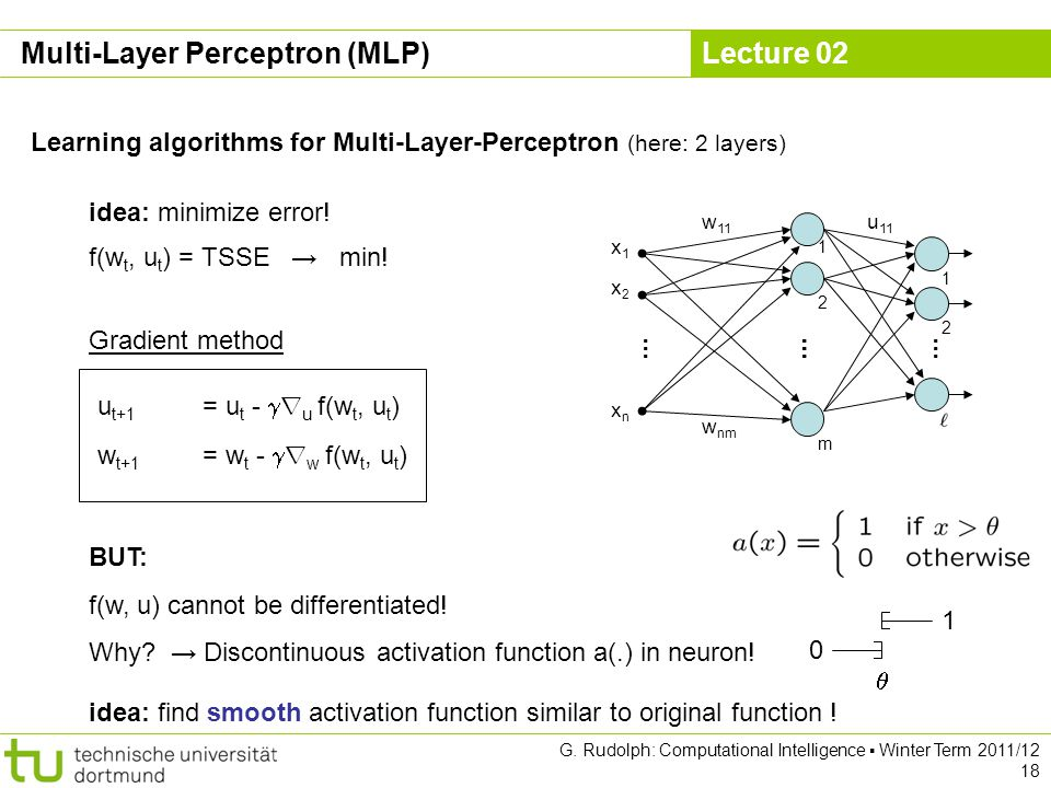 Lecture 02 G. Rudolph: Computational Intelligence Winter Term 2011/12 18 Learning algorithms for Multi-Layer-Perceptron (here: 2 layers)... 1 2 m 1 2