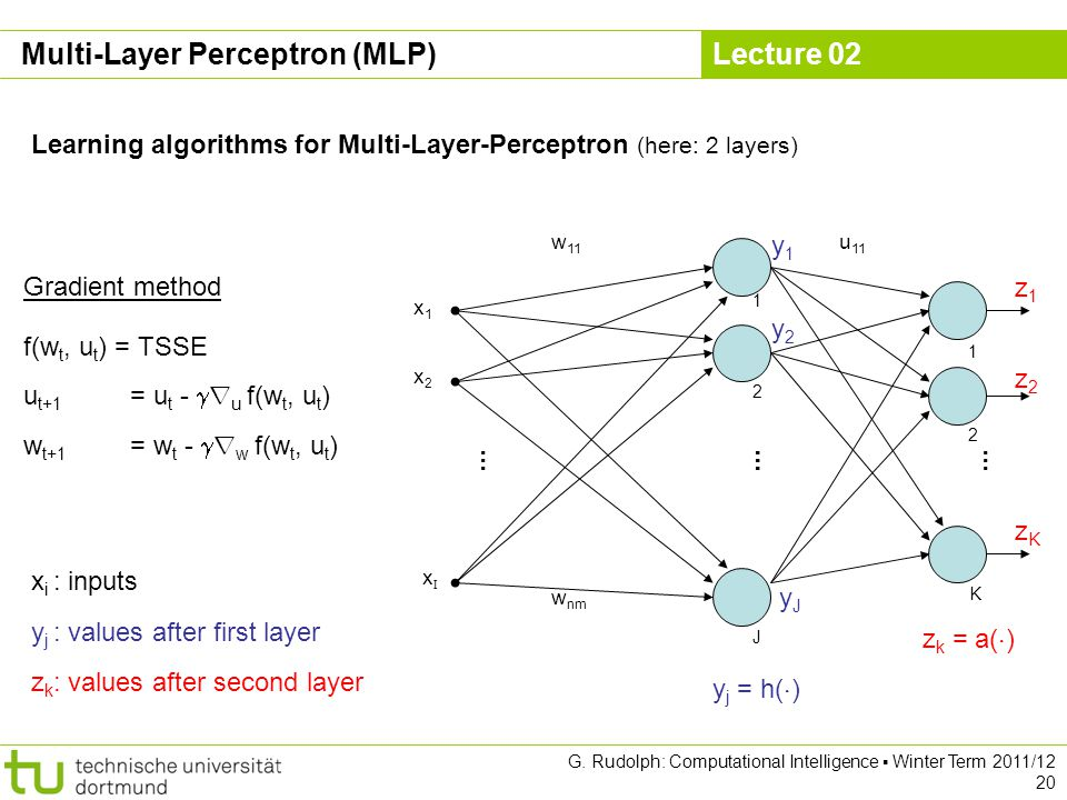 Lecture 02 G.Rudolph: Computational Intelligence Winter Term 2011/12 20 Gradient method...