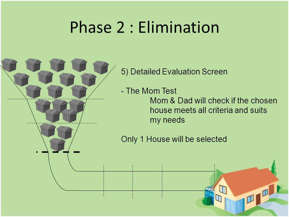 Phase 2 : Elimination 5) Detailed Evaluation Screen - The Mom Test Mom & Dad will check if the chosen house meets all criteria and suits my needs Only 1 House will be selected