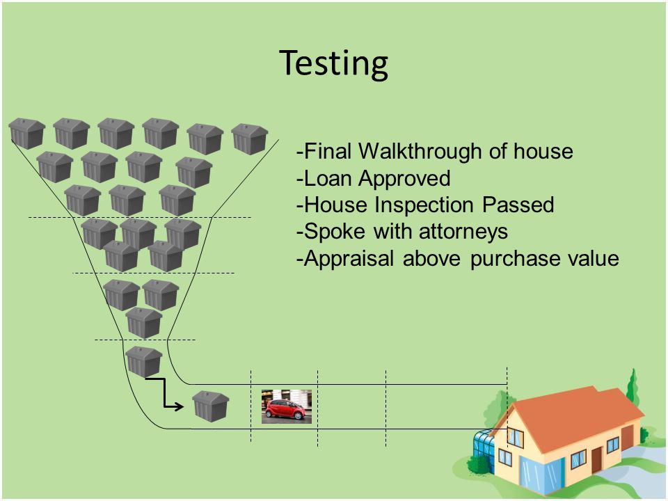 Testing -Final Walkthrough of house -Loan Approved -House Inspection Passed -Spoke with attorneys -Appraisal above purchase value
