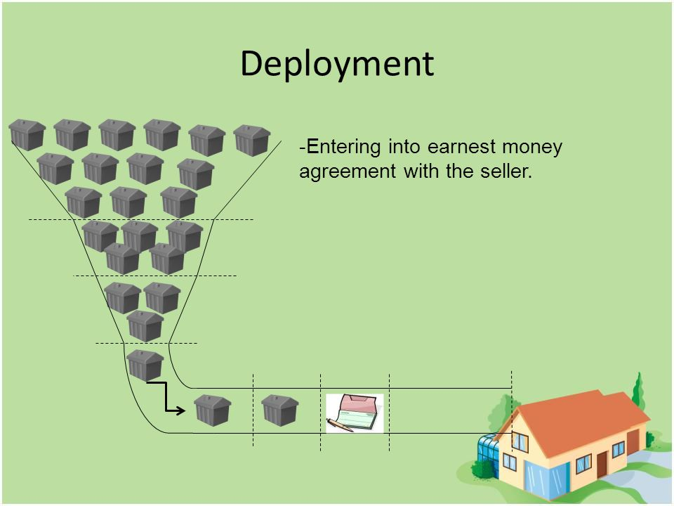 Deployment -Entering into earnest money agreement with the seller.