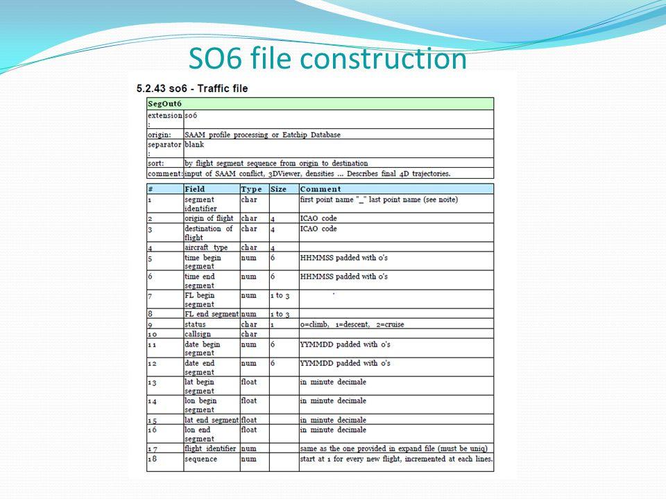 SO6 file construction