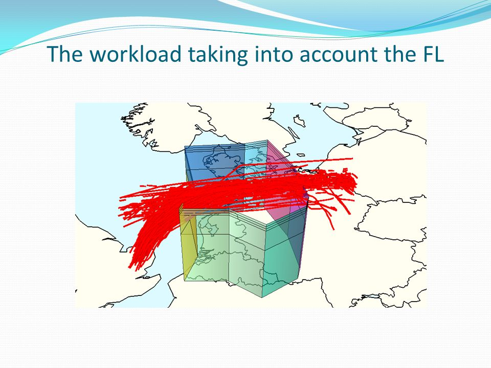 The workload taking into account the FL