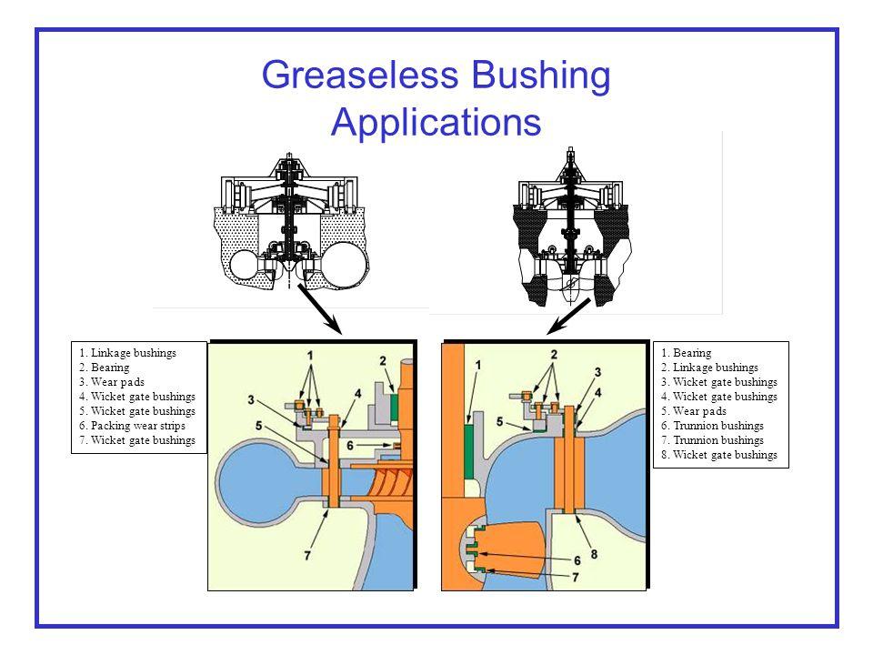 Types of Greaseless Bushings Metallic Non-metallic