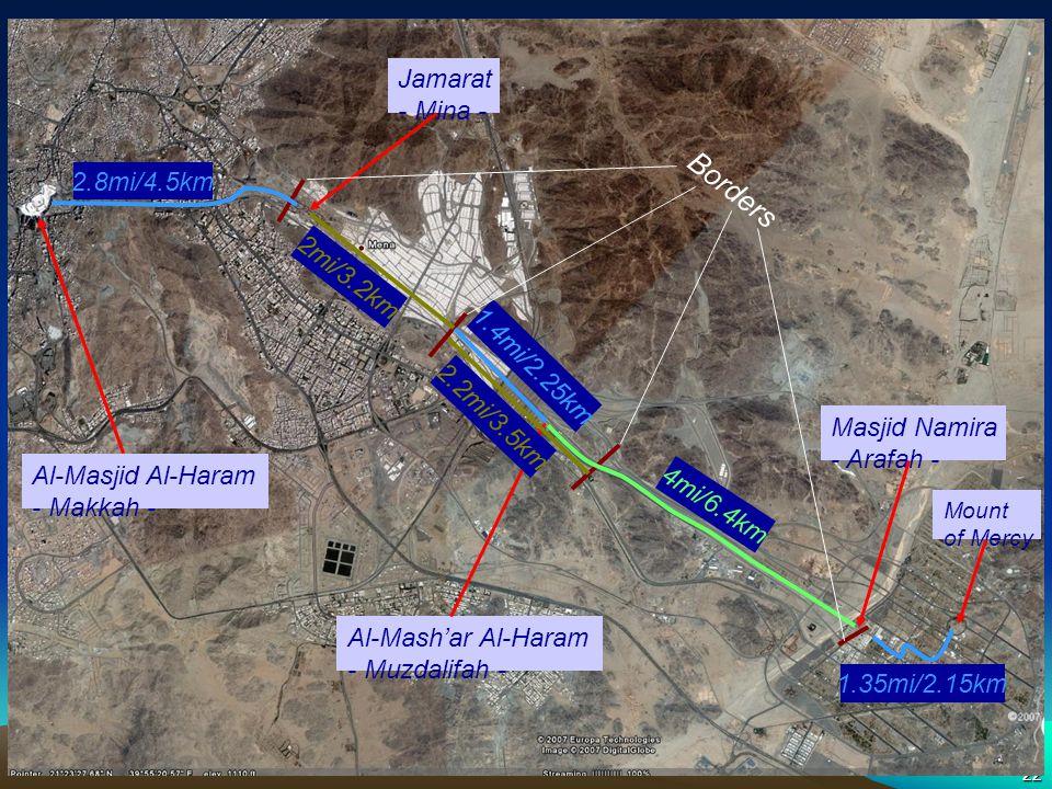 22 Hajj Sites - Distances Al-Masjid Al-Haram - Makkah - Jamarat - Mina - Al-Mashar Al-Haram - Muzdalifah - Masjid Namira - Arafah - 2.8mi/4.5km 2mi/3.2km 1.4mi/2.25km 2.2mi/3.5km 4mi/6.4km 1.35mi/2.15km Borders Mount of Mercy