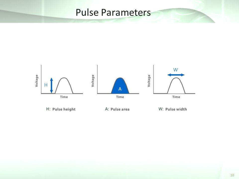 Pulse Parameters 10 H A W H:A:W: