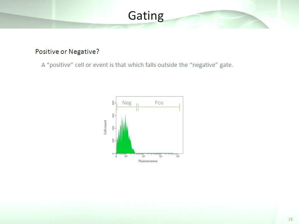 Gating 18 A positive cell or event is that which falls outside the negative gate.