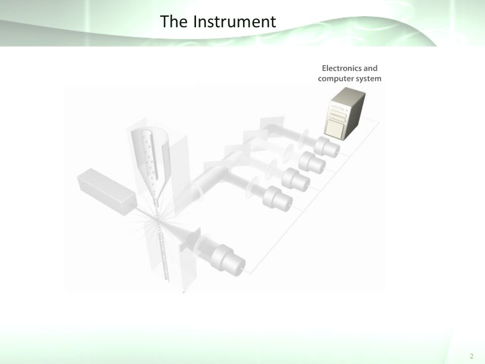 The Instrument 2