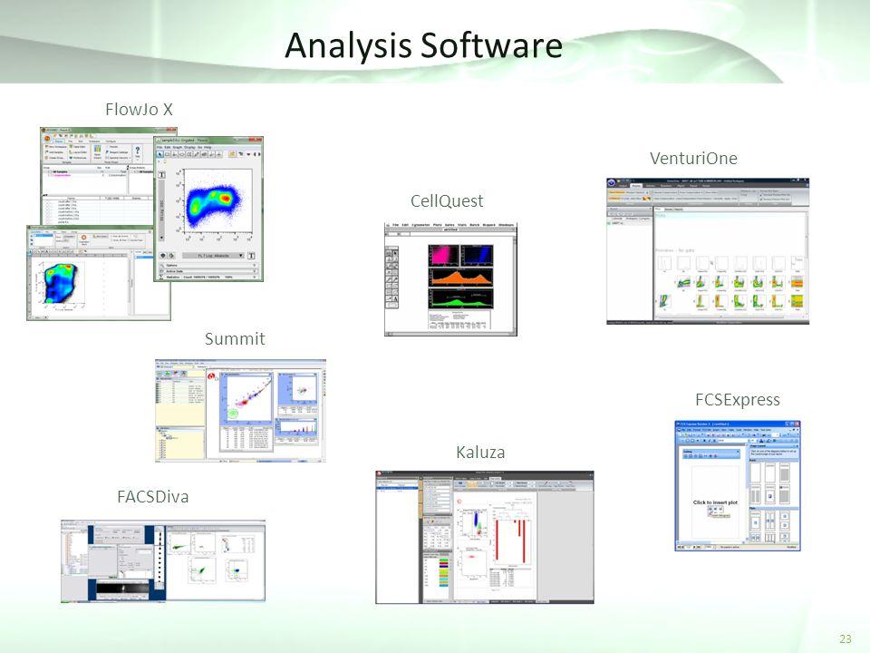 Analysis Software 23 VenturiOne FACSDiva CellQuest Kaluza Summit FlowJo X FCSExpress