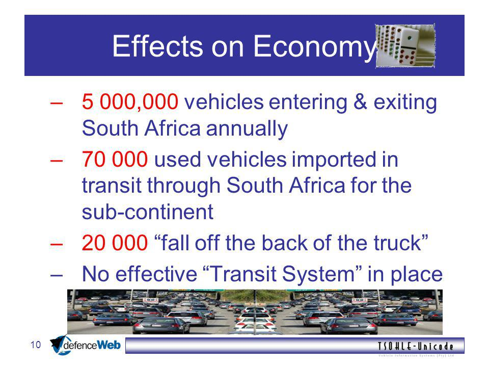 10 Effects on Economy –5 000,000 vehicles entering & exiting South Africa annually – used vehicles imported in transit through South Africa for the sub-continent – fall off the back of the truck –No effective Transit System in place