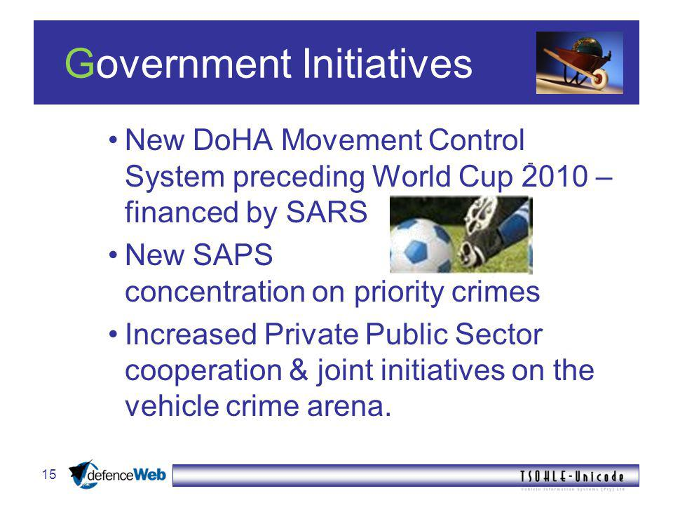 15 Government Initiatives New DoHA Movement Control System preceding World Cup 2010 – financed by SARS New SAPS concentration on priority crimes Increased Private Public Sector cooperation & joint initiatives on the vehicle crime arena.