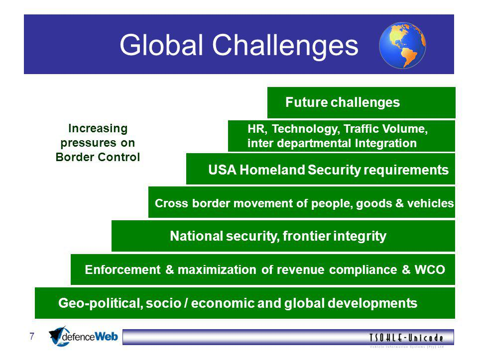 7 Global Challenges Enforcement & maximization of revenue compliance & WCO National security, frontier integrity Cross border movement of people, goods & vehicles USA Homeland Security requirements Geo-political, socio / economic and global developments Future challenges Increasing pressures on Border Control HR, Technology, Traffic Volume, inter departmental Integration