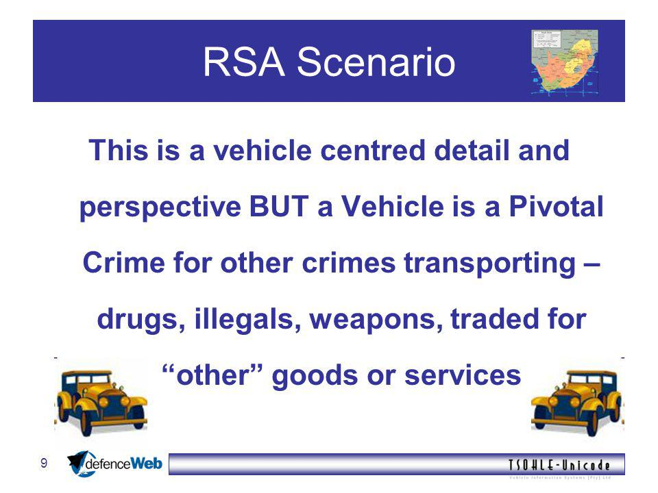 9 RSA Scenario This is a vehicle centred detail and perspective BUT a Vehicle is a Pivotal Crime for other crimes transporting – drugs, illegals, weapons, traded for other goods or services