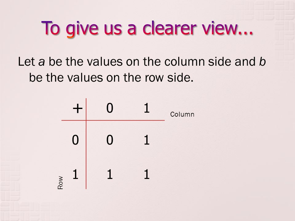 Let a be the values on the column side and b be the values on the row side. + Column Row 0 0 1 1 01 11