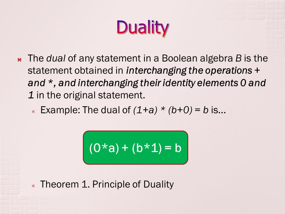 The dual of any statement in a Boolean algebra B is the statement obtained in interchanging the operations + and *, and interchanging their identity e