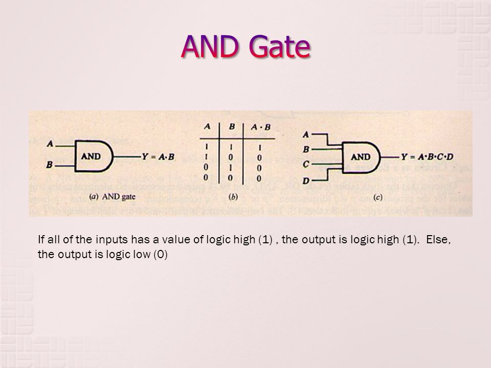 If all of the inputs has a value of logic high (1), the output is logic high (1). Else, the output is logic low (0)