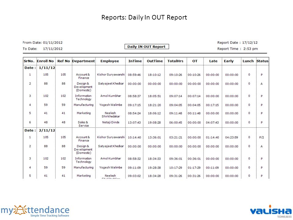 Reports: Daily In OUT Report