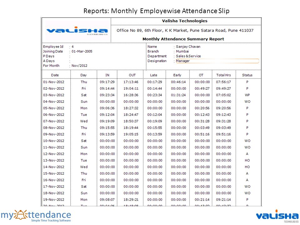 Reports: Monthly Employewise Attendance Slip ( Email to Employee is Possible )