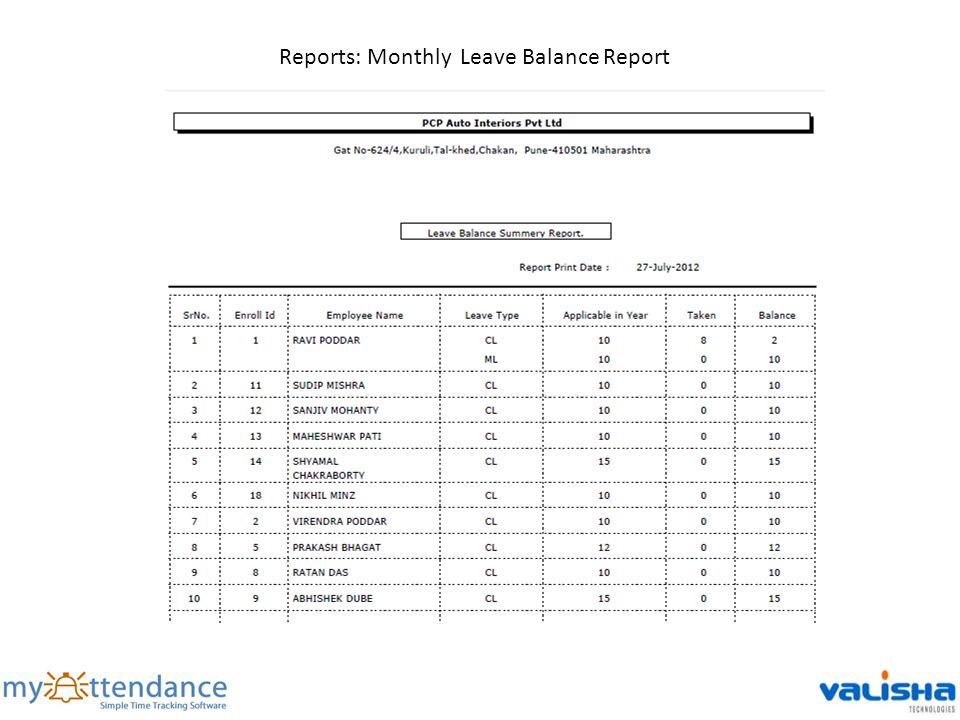 Reports: Monthly Leave Balance Report