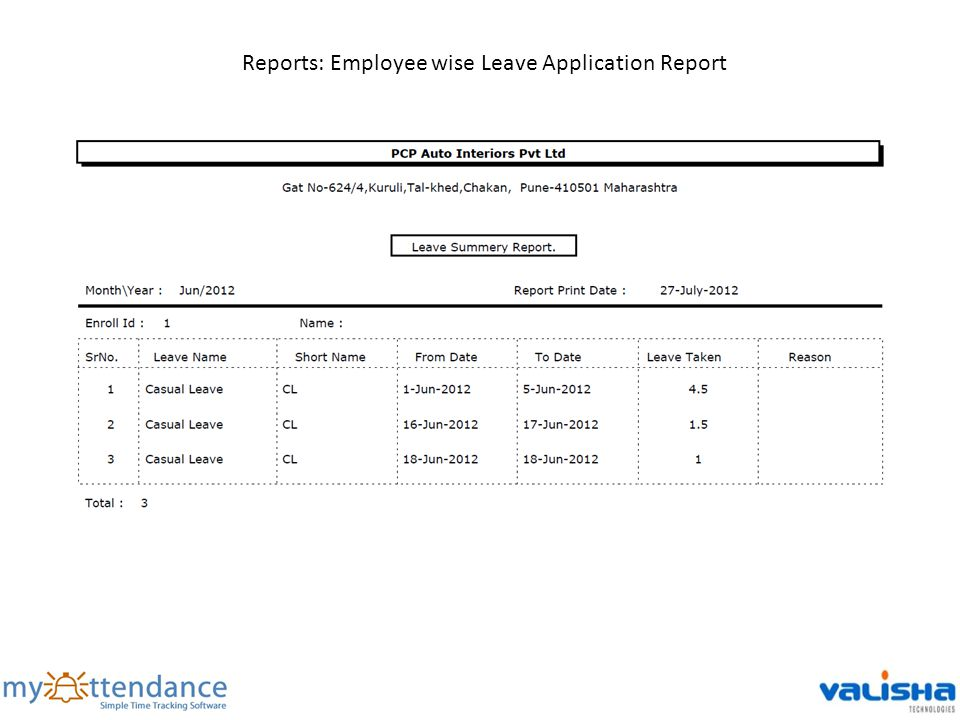 Reports: Employee wise Leave Application Report