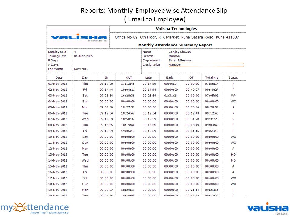 Reports: Monthly Employee wise Attendance Slip ( Email to Employee)