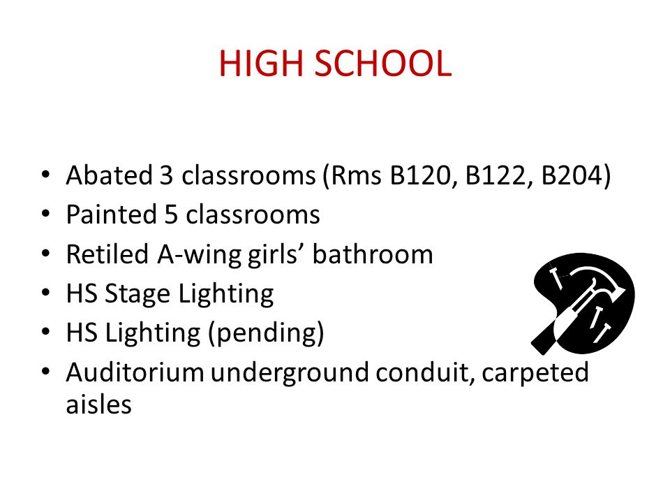 HIGH SCHOOL Abated 3 classrooms (Rms B120, B122, B204) Painted 5 classrooms Retiled A-wing girls bathroom HS Stage Lighting HS Lighting (pending) Auditorium underground conduit, carpeted aisles