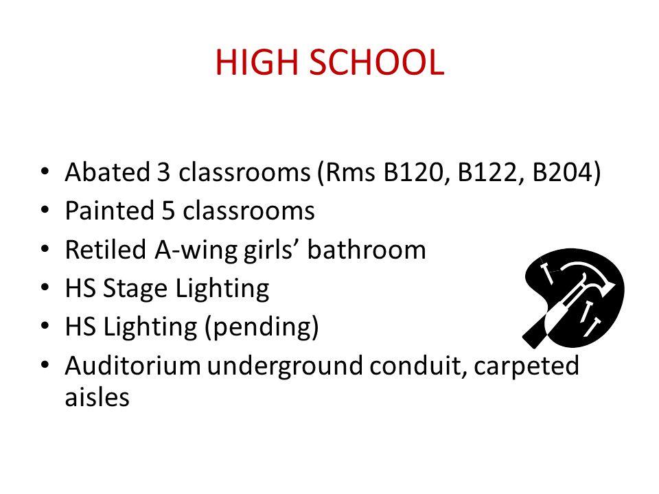 WESTMORELAND SCHOOL Replacement of bathroom partitions (pending)
