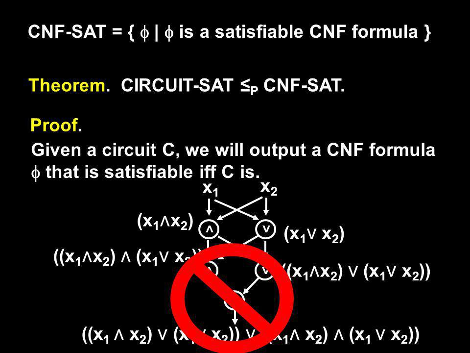 CNF-SAT = { | is a satisfiable CNF formula } Theorem.