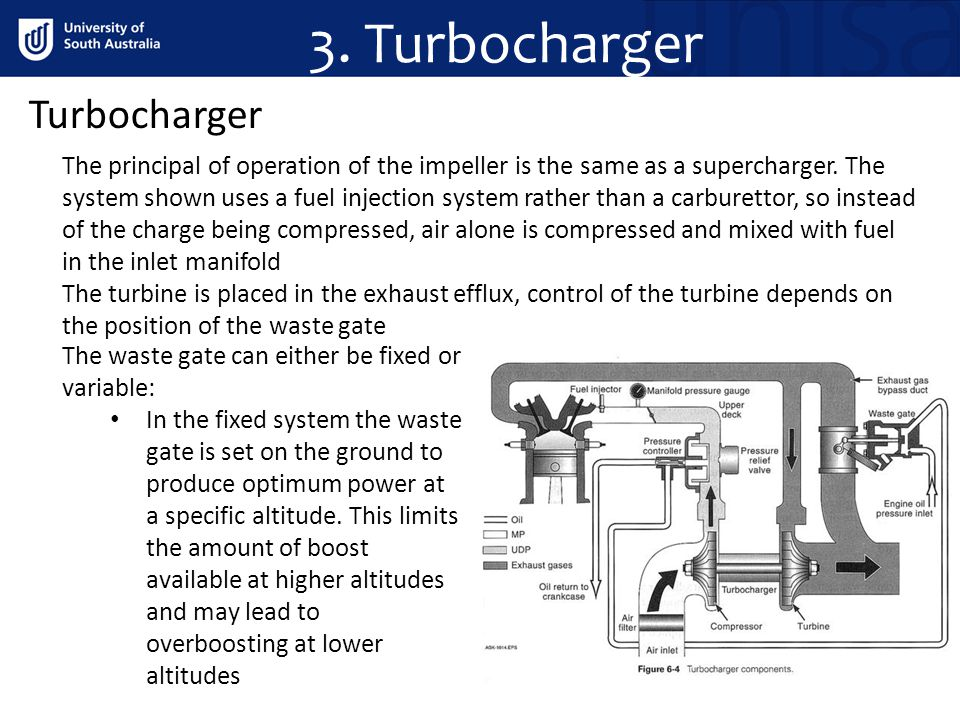 3. Turbocharger Turbocharger The principal of operation of the impeller is the same as a supercharger. The system shown uses a fuel injection system r