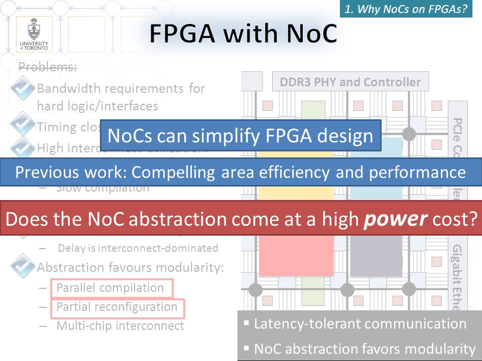 11 DDR3 PHY and Controller 1. Why NoCs on FPGAs.