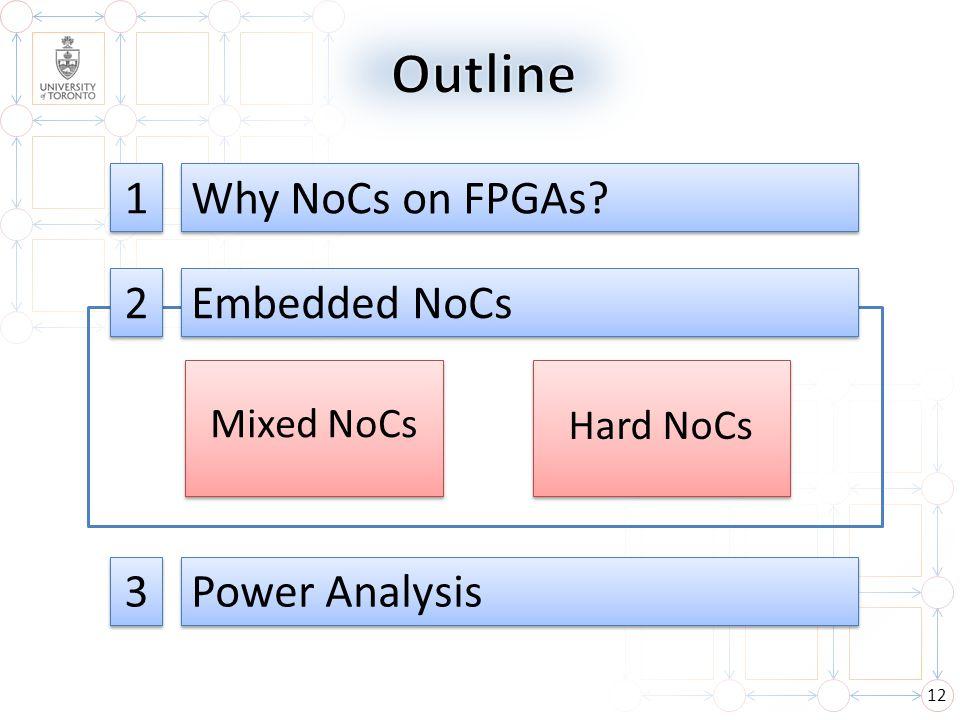 12 Why NoCs on FPGAs Embedded NoCs Power Analysis 1 1 2 2 3 3 Mixed NoCs Hard NoCs