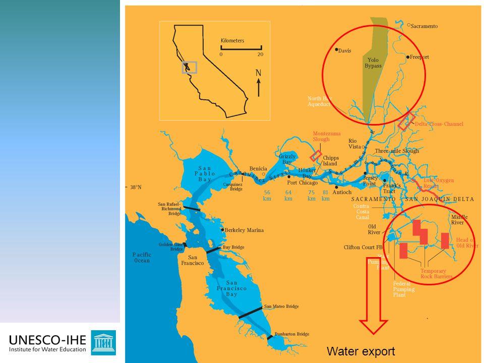 6 6 Water export