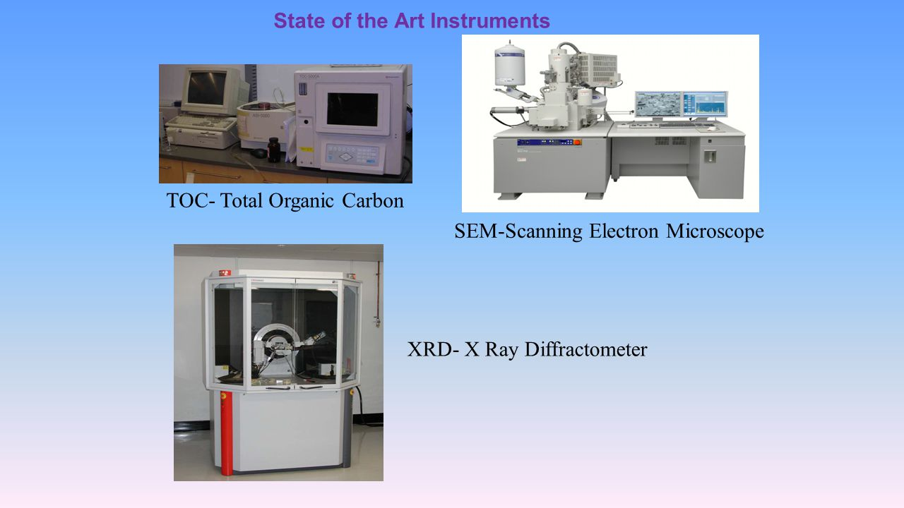 TOC- Total Organic Carbon SEM-Scanning Electron Microscope XRD- X Ray Diffractometer State of the Art Instruments