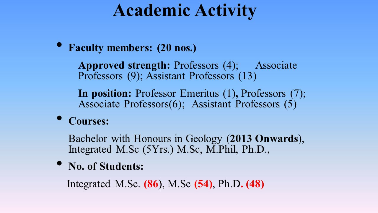 Faculty members: (20 nos.) Approved strength: Professors (4); Associate Professors (9); Assistant Professors (13) In position: Professor Emeritus (1),