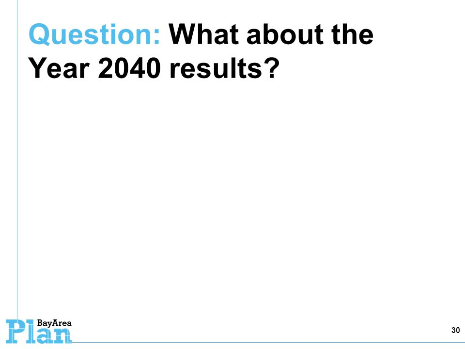 Question: What about the Year 2040 results? 30