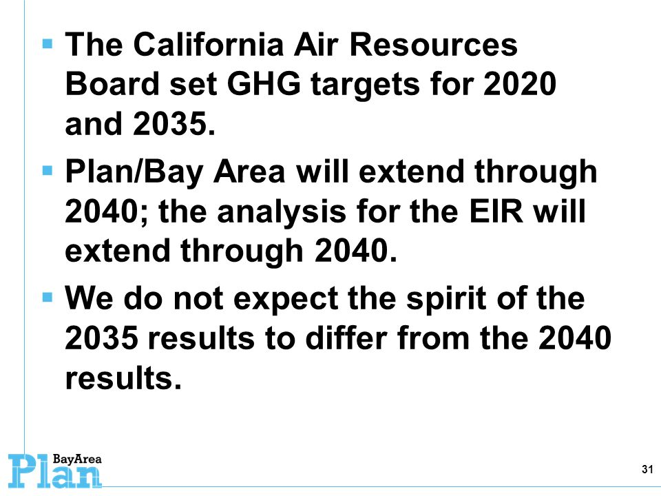 The California Air Resources Board set GHG targets for 2020 and 2035.