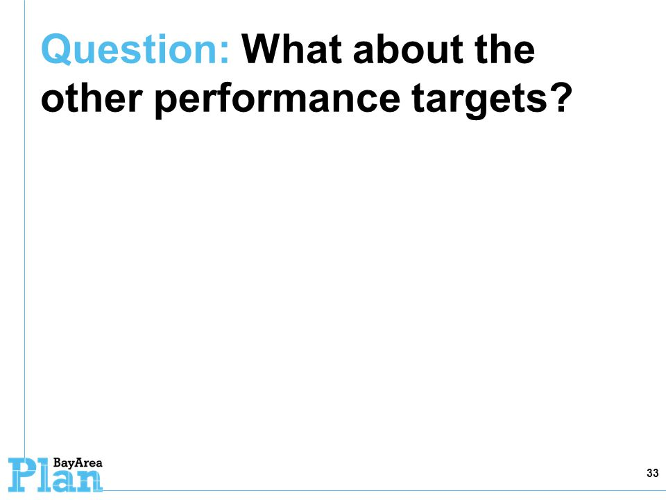 Question: What about the other performance targets 33