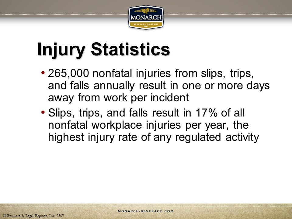 © Business & Legal Reports, Inc. 0507 Injury Statistics 265,000 nonfatal injuries from slips, trips, and falls annually result in one or more days awa