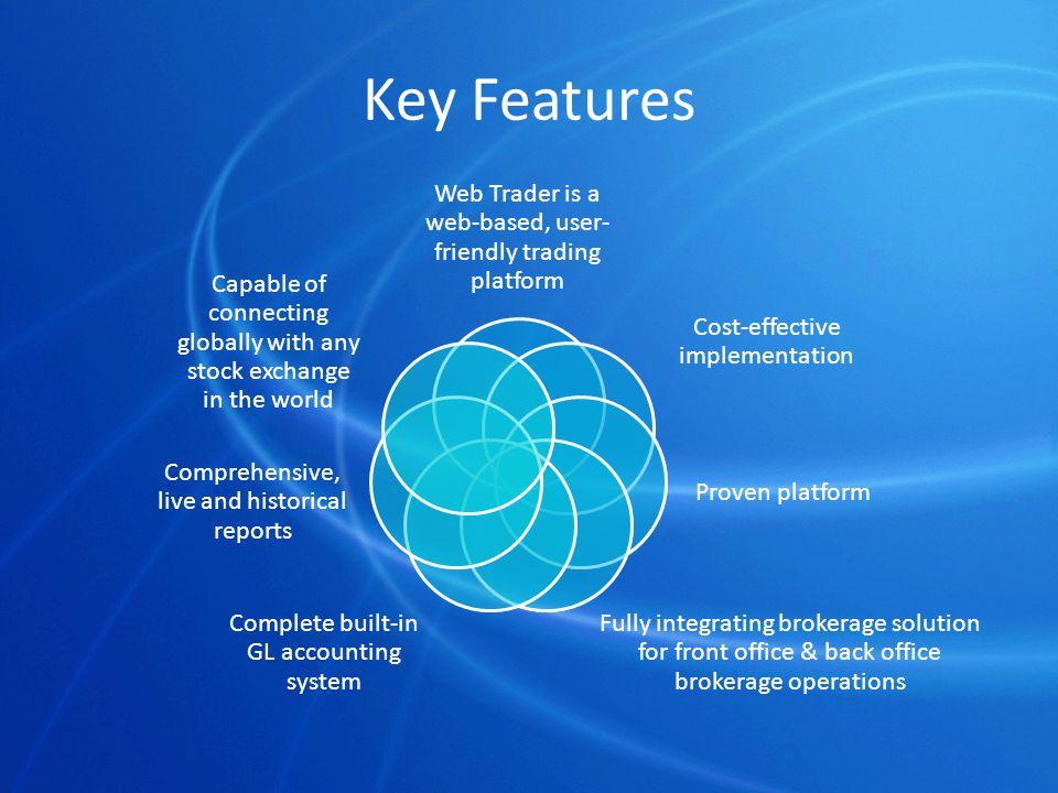 Web Trader System Regional Exchanges: KSE, Tadawul, ADX, DFM, DGCX, DSM (Doha), etc.