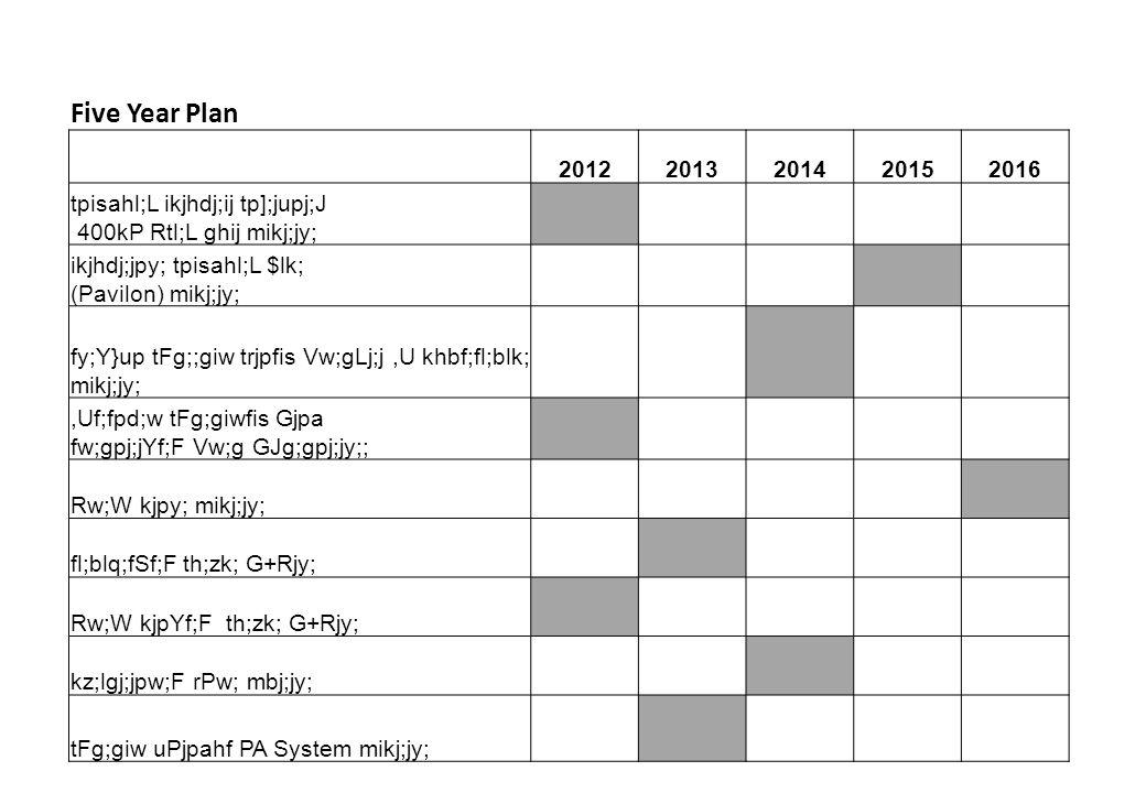 Five Year Plan 20122013201420152016 tpisahl;L ikjhdj;ij tp];jupj;J 400kP Rtl;L ghij mikj;jy; ikjhdj;jpy; tpisahl;L $lk; (Pavilon) mikj;jy; fy;Y}up tFg