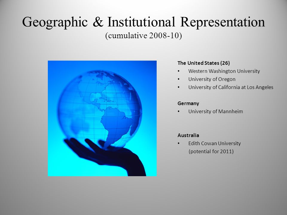 Geographic & Institutional Representation (cumulative 2008-10) The United States (26) Western Washington University University of Oregon University of California at Los Angeles Germany University of Mannheim Australia Edith Cowan University (potential for 2011) 14
