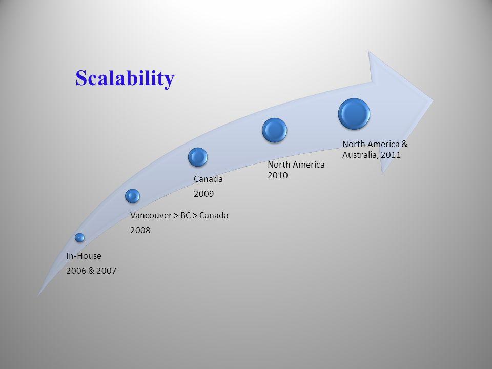 Scalability 9 In-House 2006 & 2007 Vancouver > BC > Canada 2008 Canada 2009 North America 2010 North America & Australia, 2011