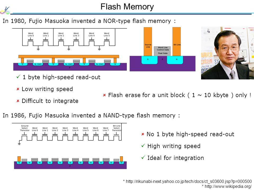 Flash Memory In 1980, Fujio Masuoka invented a NOR-type flash memory : * http://www.wikipedia.org/ * http://rikunabi-next.yahoo.co.jp/tech/docs/ct_s03