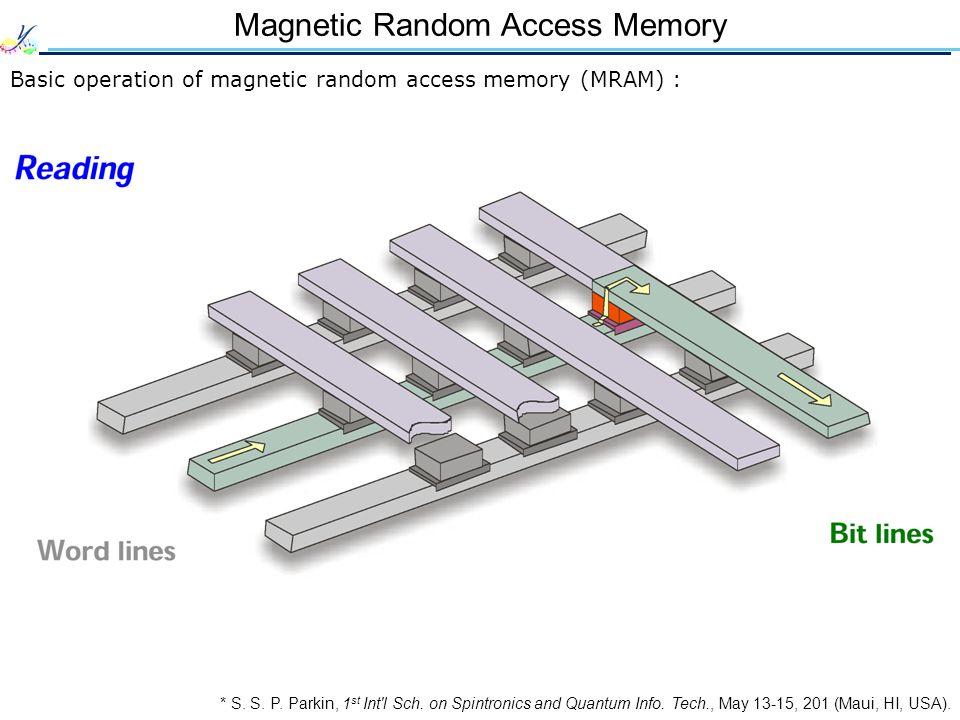 Magnetic Random Access Memory * S. S. P. Parkin, 1 st Int'l Sch. on Spintronics and Quantum Info. Tech., May 13-15, 201 (Maui, HI, USA). Basic operati