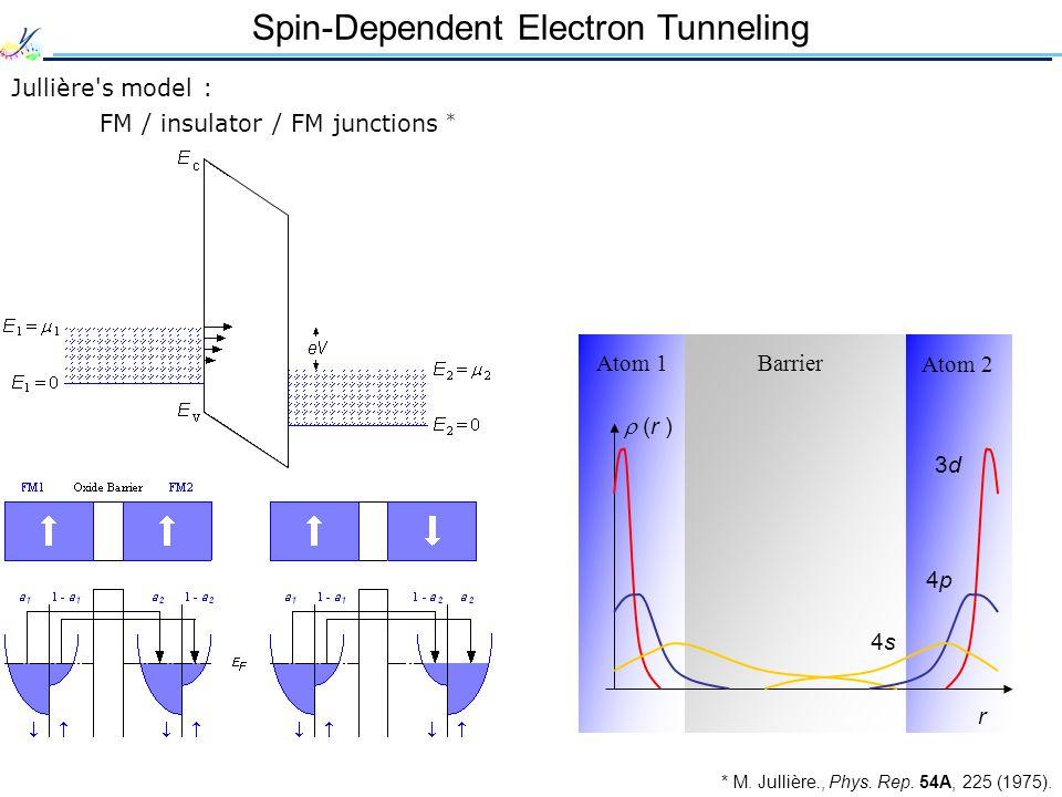 Spin-Dependent Electron Tunneling Jullière's model : FM / insulator / FM junctions * * M. Jullière., Phys. Rep. 54A, 225 (1975). (r ) r Atom 1Barrier